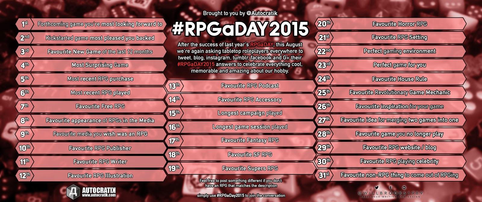 rpgaday2015 topics